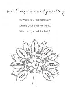 Sanctuary Community Meeting Questions