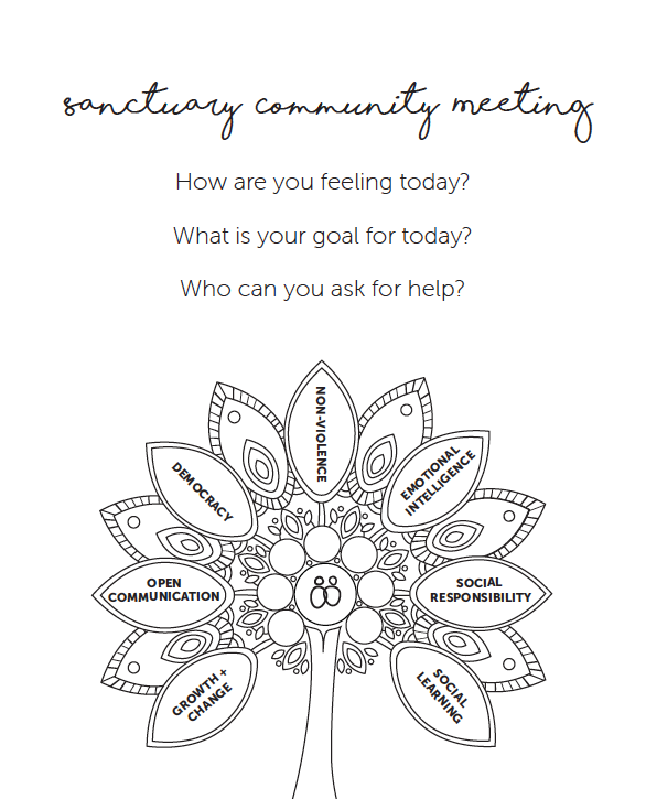 Sanctuary Community Meeting Questions