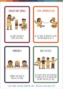 Sanctuary Safety plan cards
