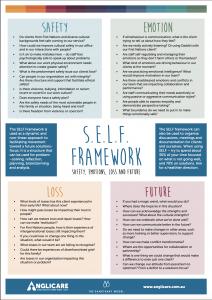 Sanctuary SELF framework